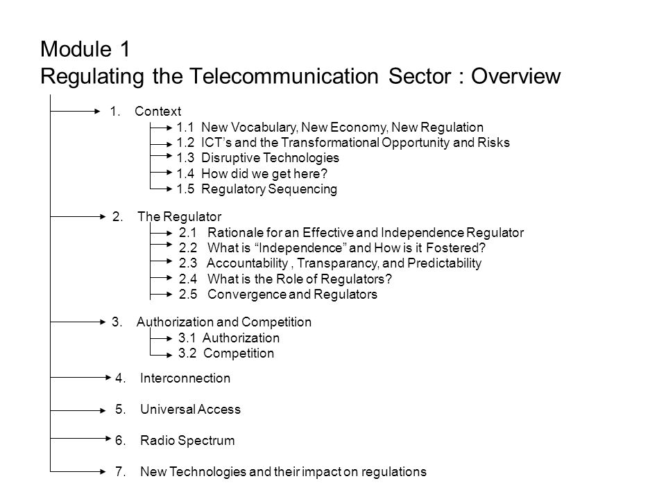 Module 1 Regulating the Telecommunication Sector : Overview