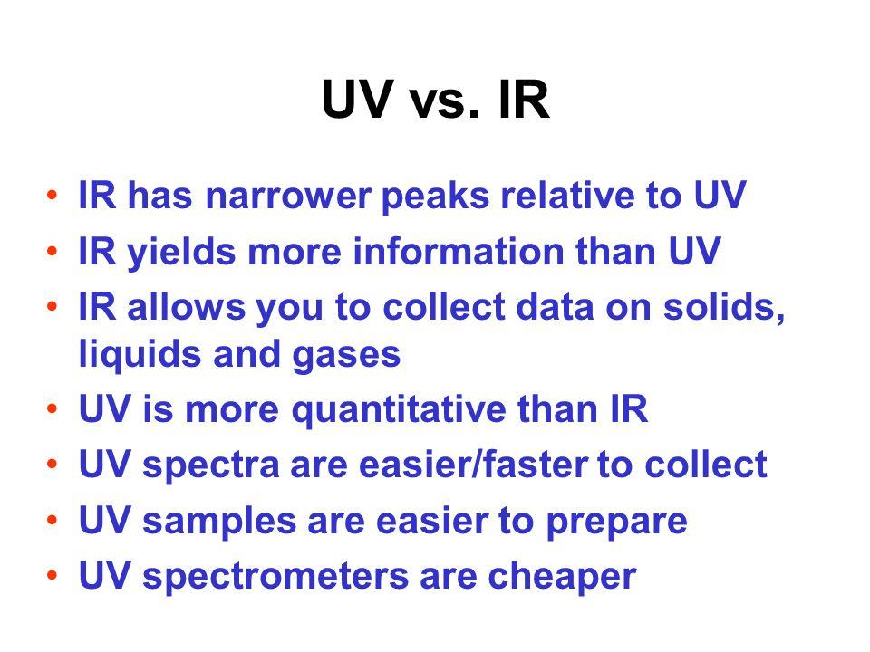 UV vs. IR IR has narrower peaks relative to UV