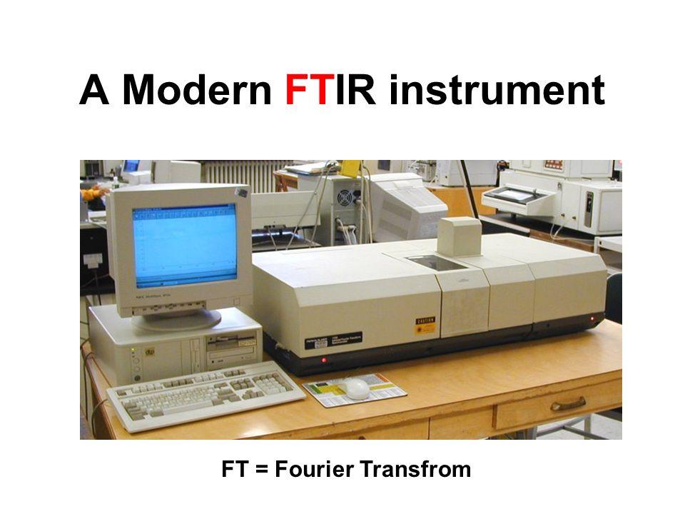 A Modern FTIR instrument