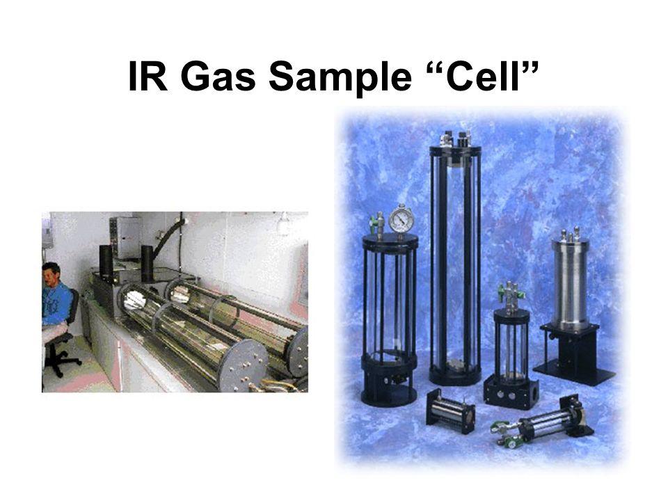 IR Gas Sample Cell