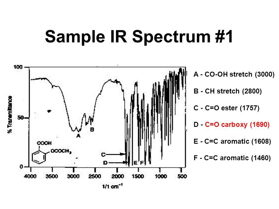 Sample IR Spectrum #1 A - CO-OH stretch (3000) B - CH stretch (2800)