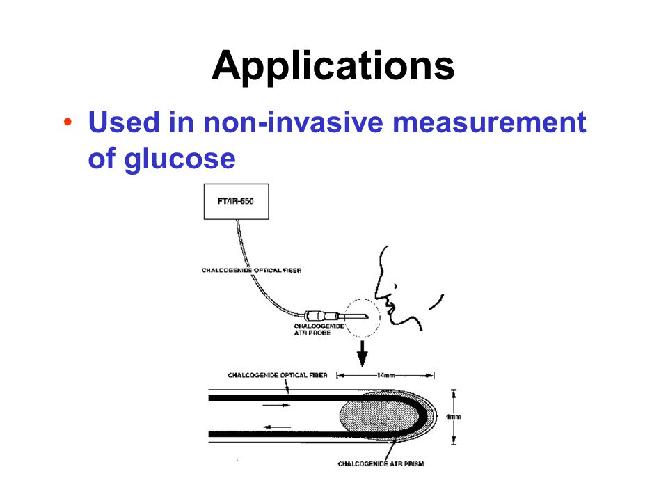 Applications Used in non-invasive measurement of glucose