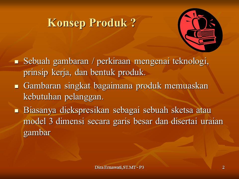 Konsep Produk Sebuah gambaran / perkiraan mengenai teknologi, prinsip kerja, dan bentuk produk.