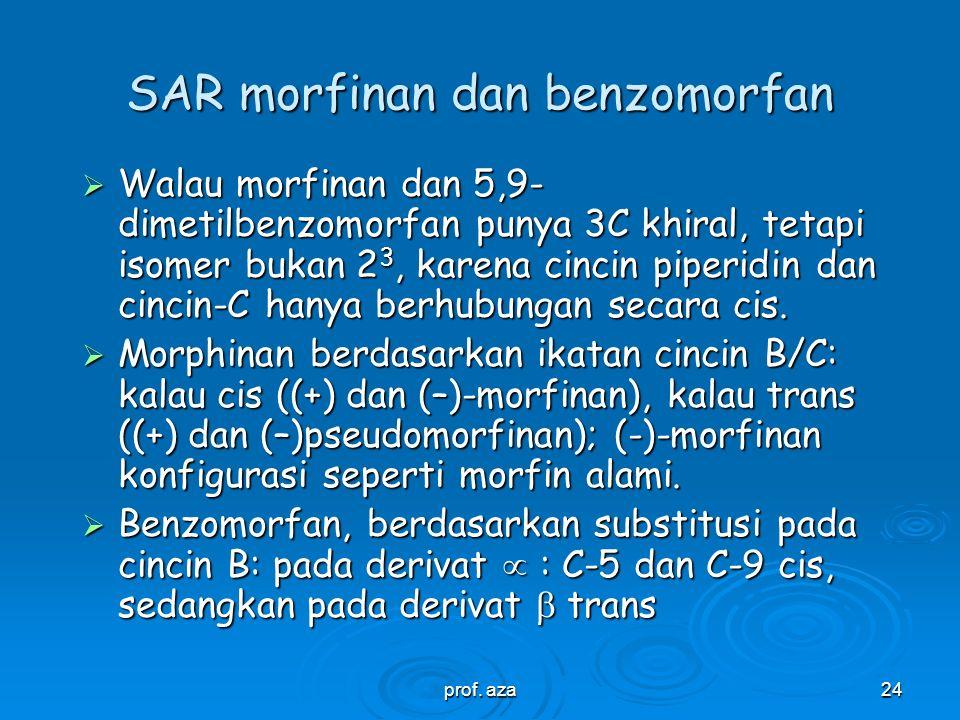 SAR morfinan dan benzomorfan