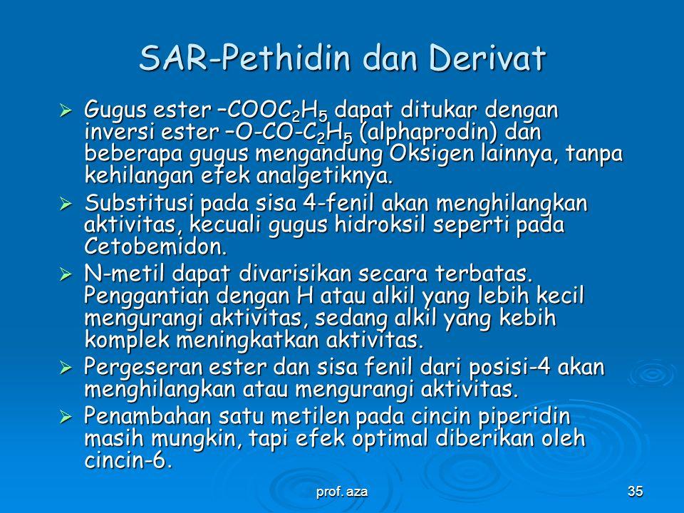 SAR-Pethidin dan Derivat