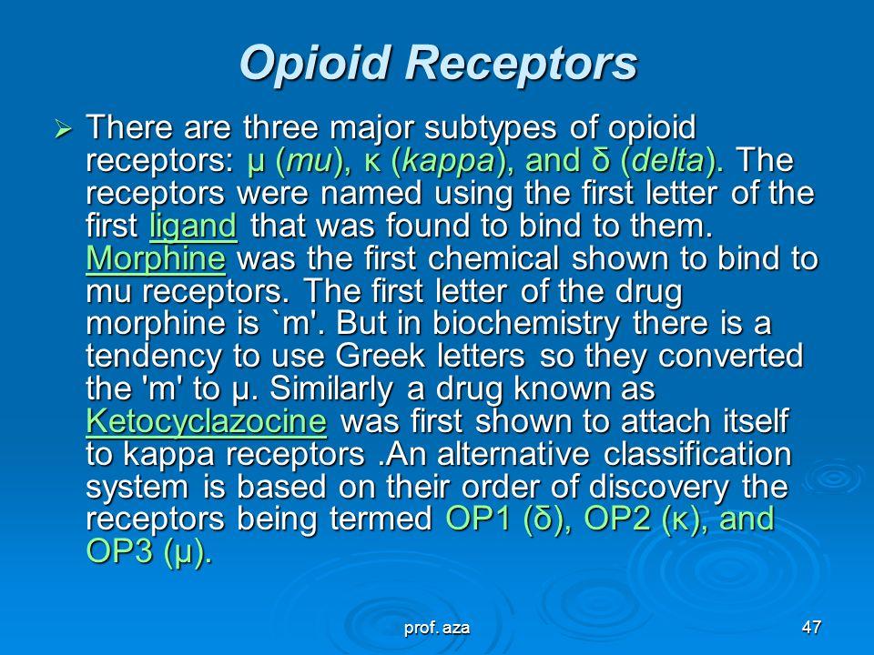 Opioid Receptors