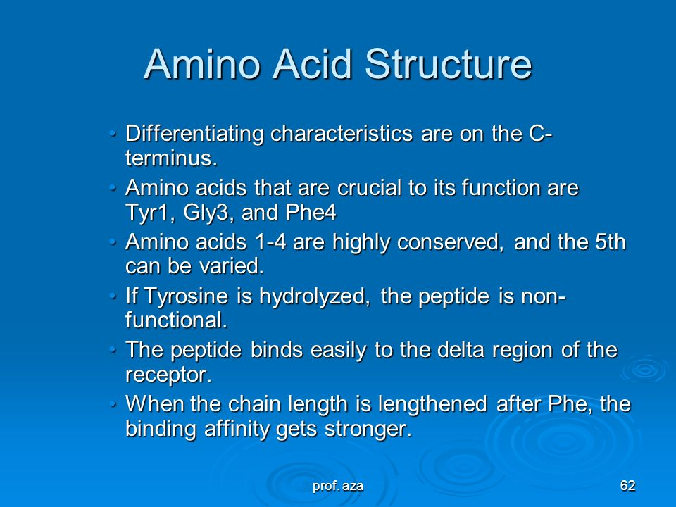 Amino Acid Structure Differentiating characteristics are on the C-terminus. Amino acids that are crucial to its function are Tyr1, Gly3, and Phe4.