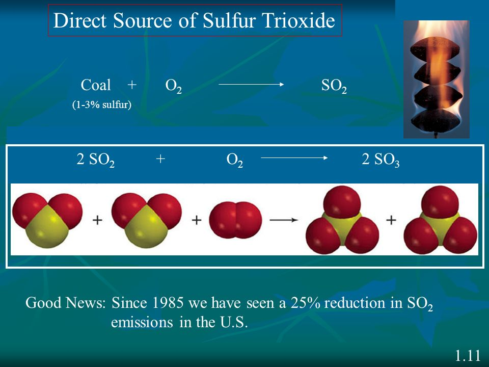 Direct Source of Sulfur Trioxide