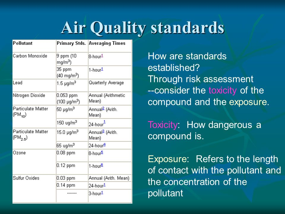 Air Quality standards How are standards established