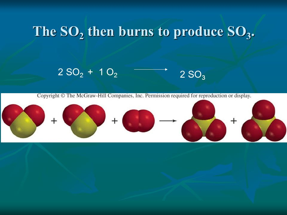 The SO2 then burns to produce SO3.