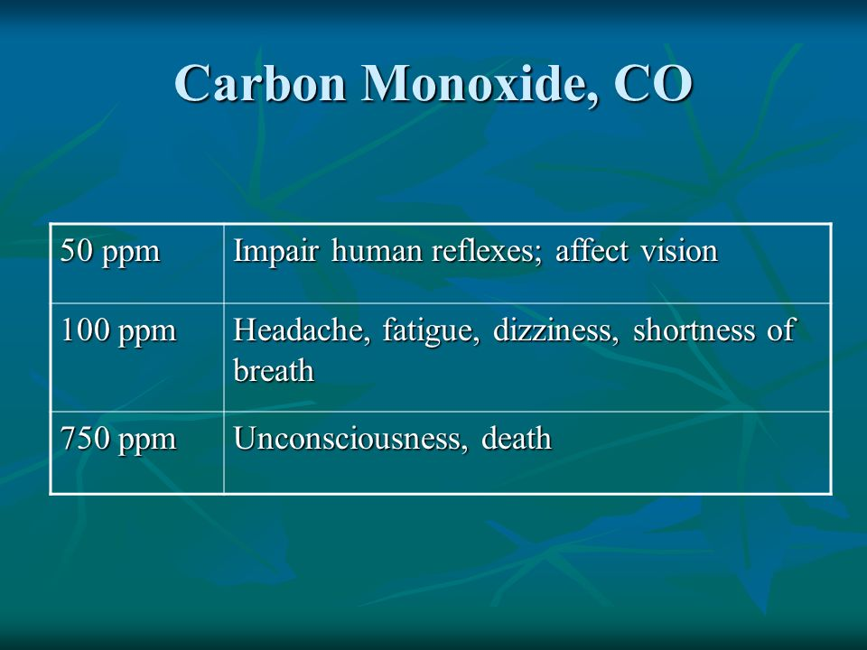 Carbon Monoxide, CO 50 ppm Impair human reflexes; affect vision