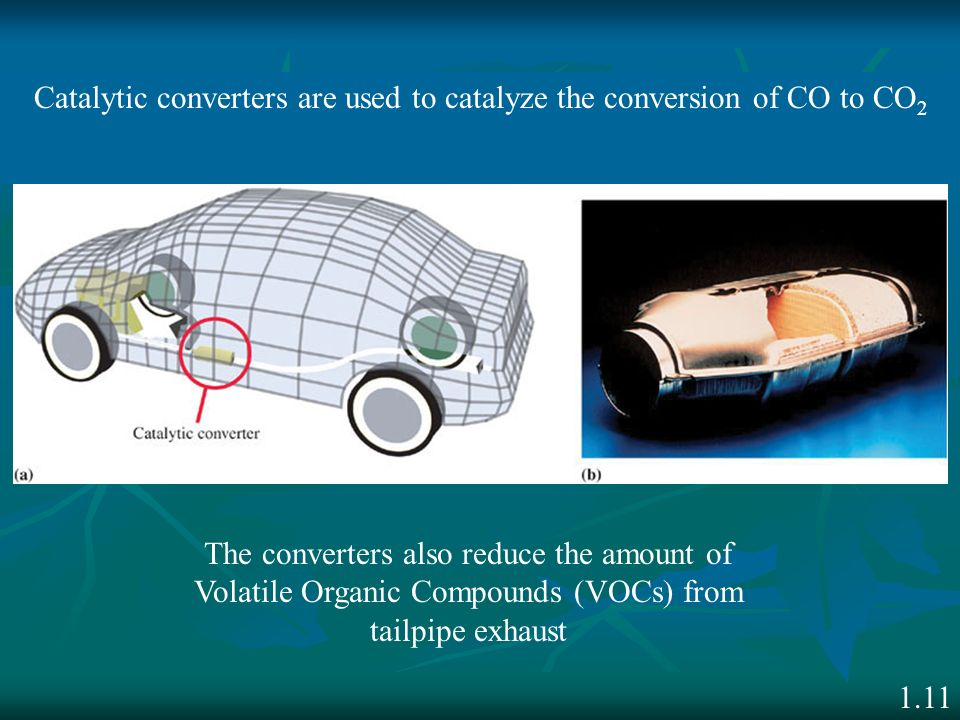 Catalytic converters are used to catalyze the conversion of CO to CO2