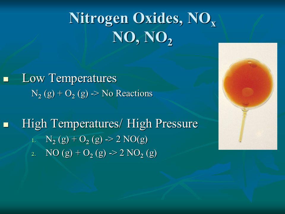 Nitrogen Oxides, NOx NO, NO2