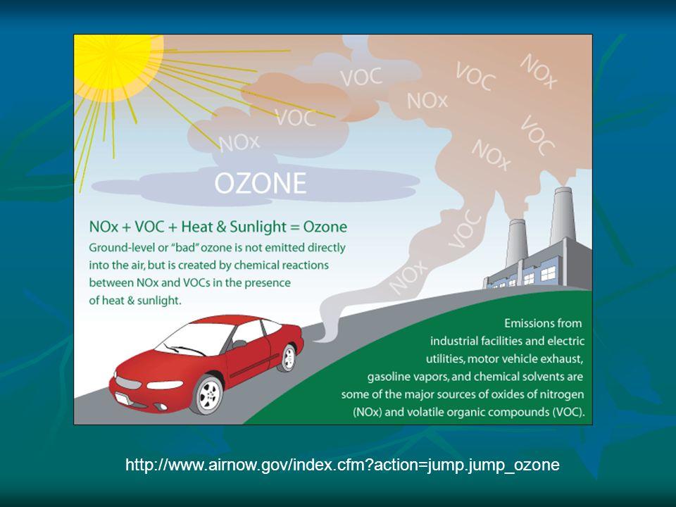 http://www.airnow.gov/index.cfm action=jump.jump_ozone