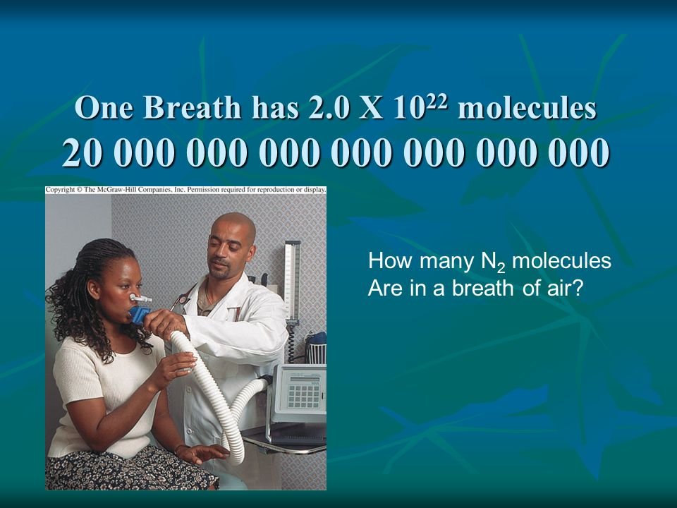 One Breath has 2.0 X 1022 molecules 20 000 000 000 000 000 000 000