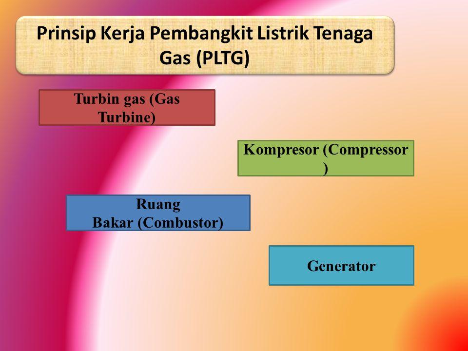 Prinsip Kerja Pembangkit Listrik Tenaga Gas (PLTG)