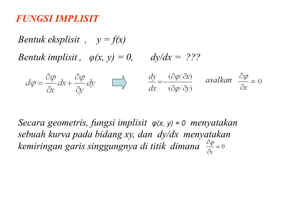 Bentuk eksplisit , y = f(x) Bentuk implisit , φ(x, y) = 0, dy/dx =