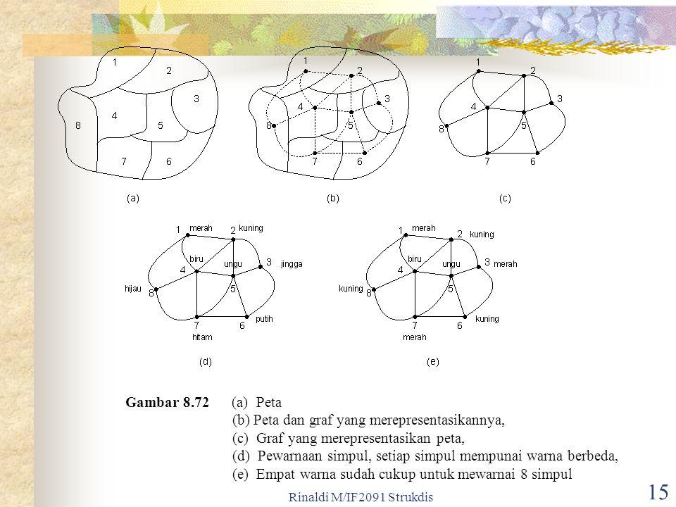 (b) Peta dan graf yang merepresentasikannya,