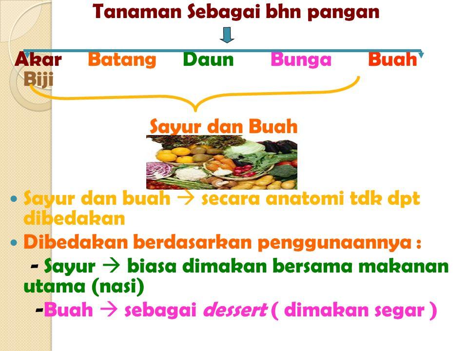 Tanaman Sebagai bhn pangan