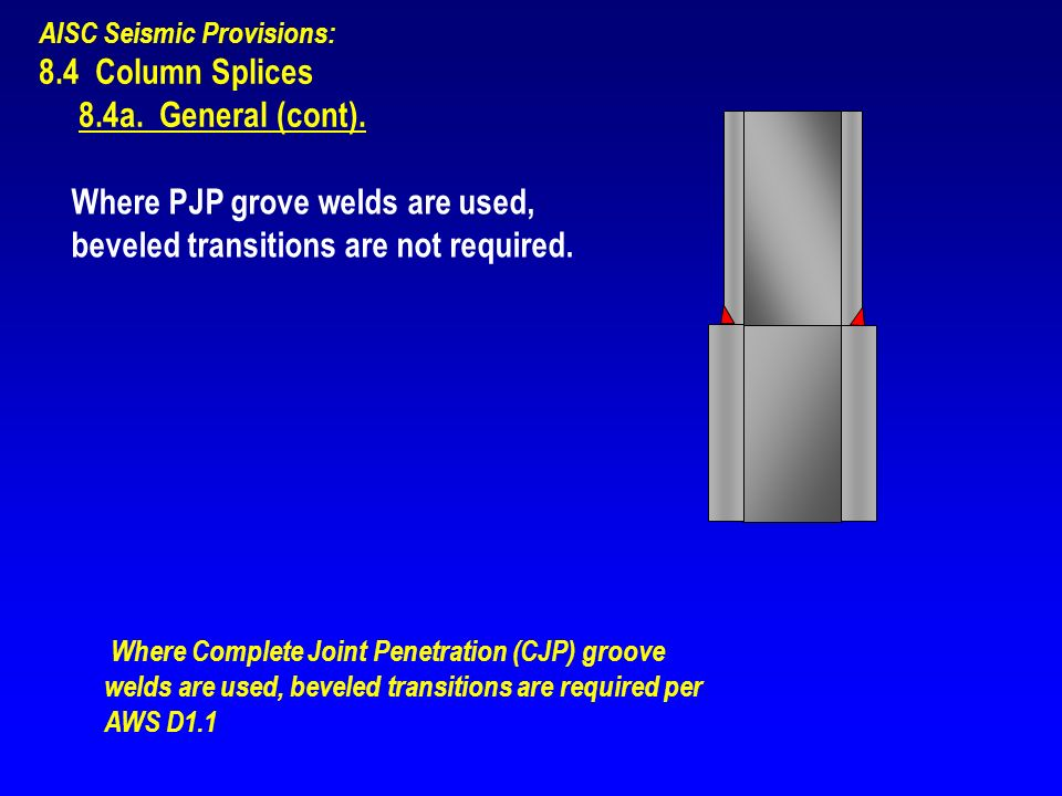 Where PJP grove welds are used, beveled transitions are not required.