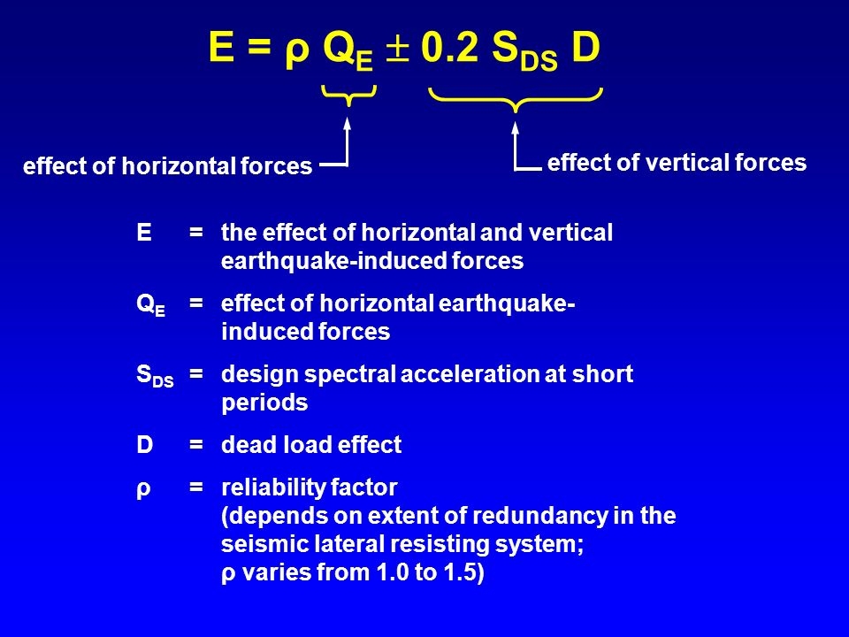 E = ρ QE  0.2 SDS D effect of vertical forces