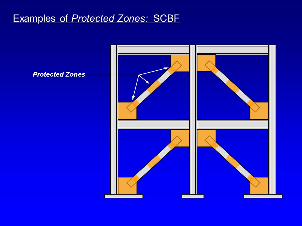 Examples of Protected Zones: SCBF