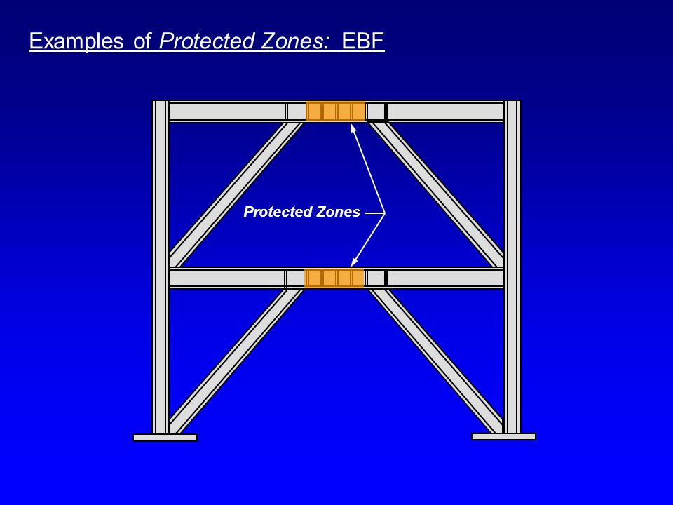Examples of Protected Zones: EBF