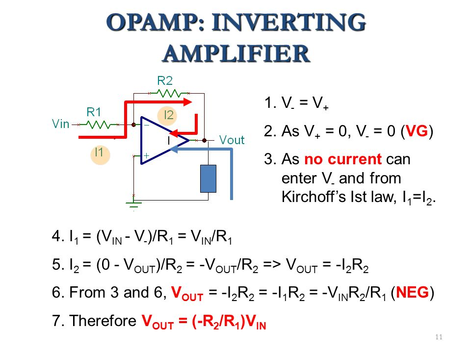 OPAMP: INVERTING AMPLIFIER
