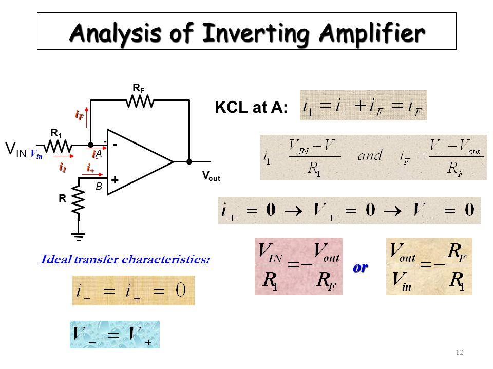 Analysis of Inverting Amplifier
