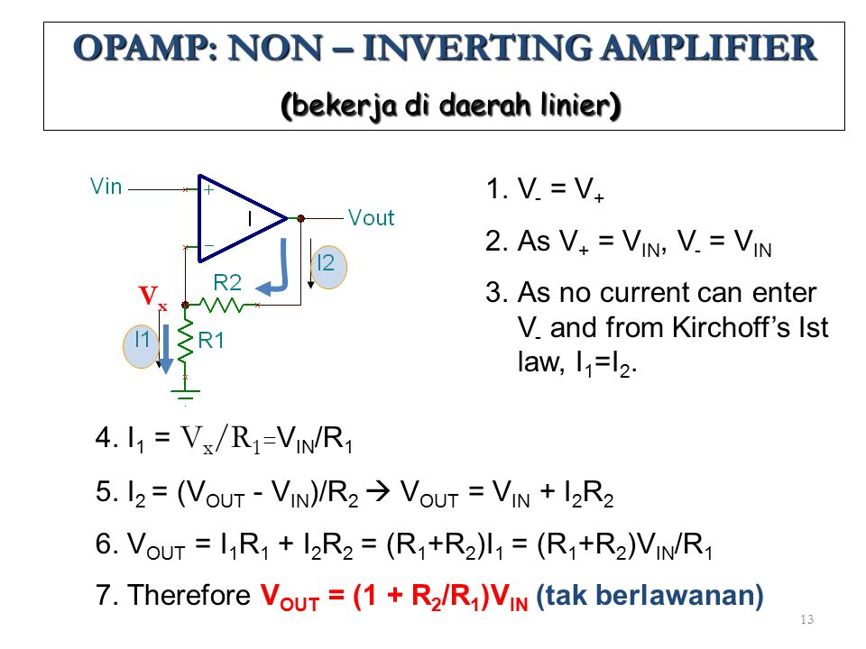 OPAMP: NON – INVERTING AMPLIFIER (bekerja di daerah linier)