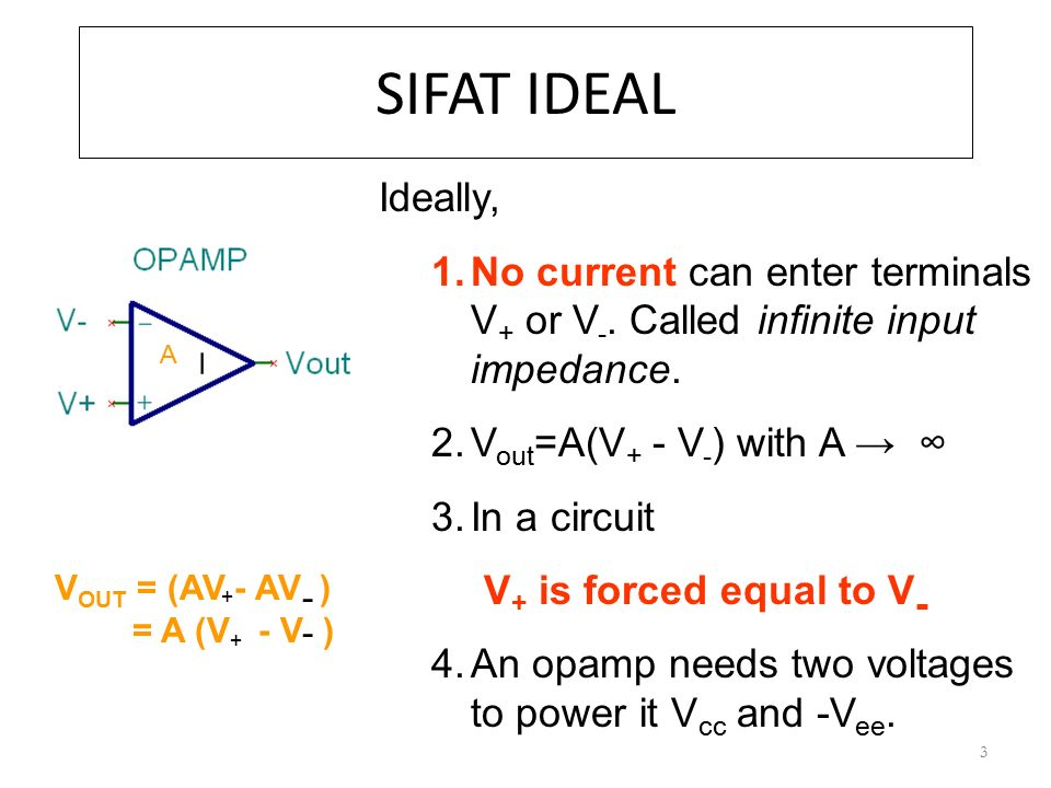 SIFAT IDEAL Ideally, No current can enter terminals V+ or V-. Called infinite input impedance. Vout=A(V+ - V-) with A → ∞