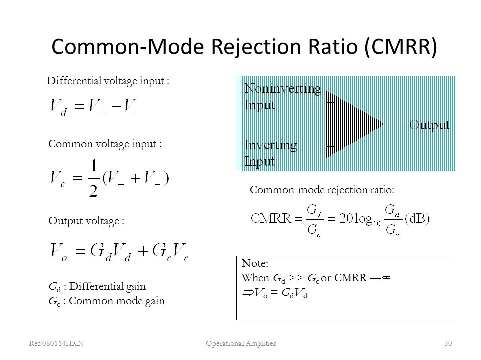 Common-Mode Rejection Ratio (CMRR)