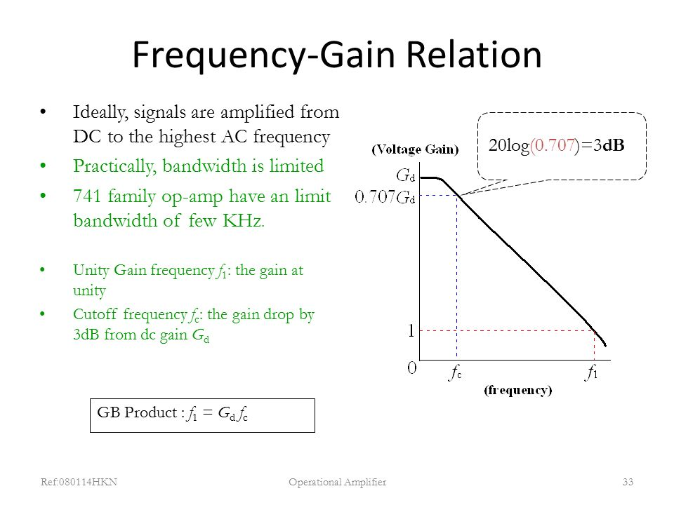 Frequency-Gain Relation
