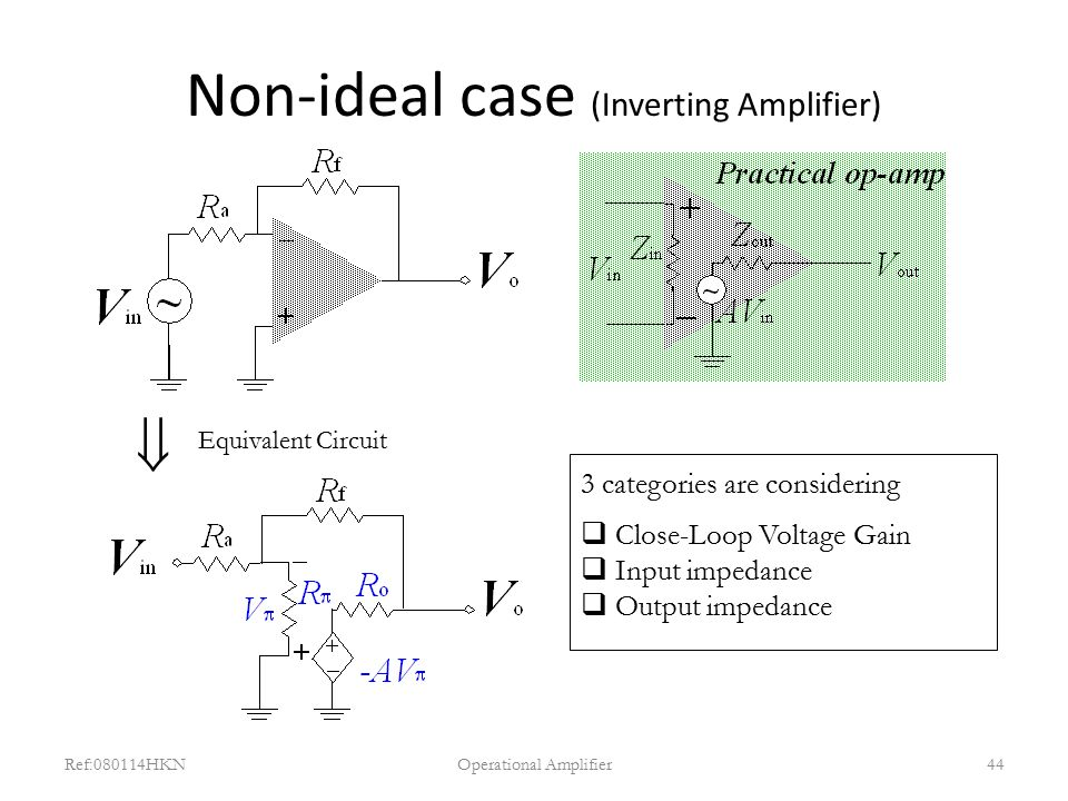 Non-ideal case (Inverting Amplifier)