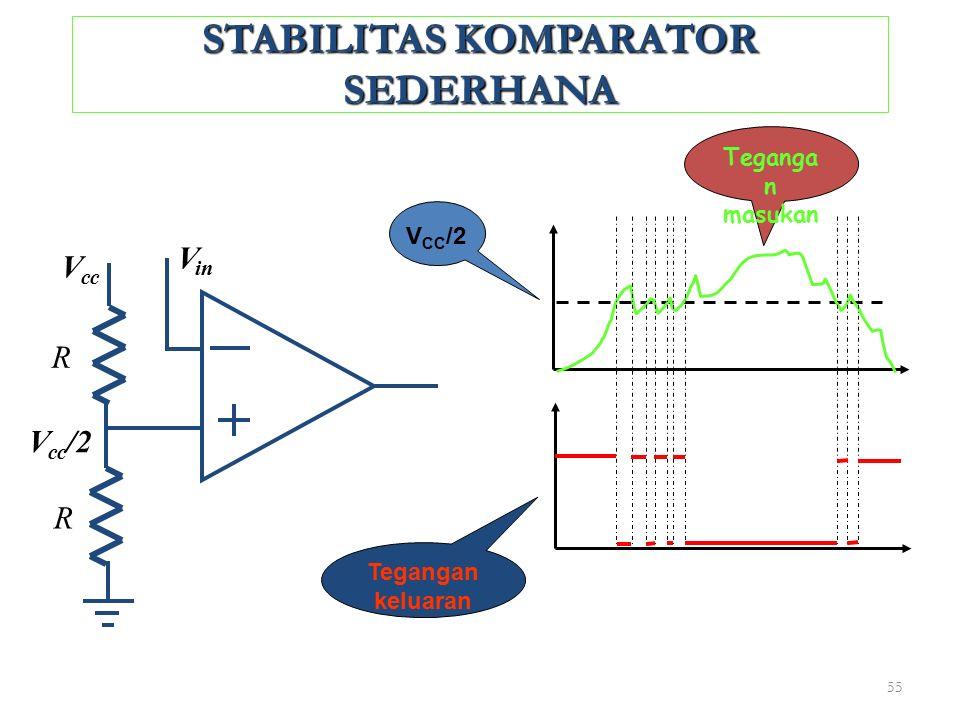 STABILITAS KOMPARATOR SEDERHANA