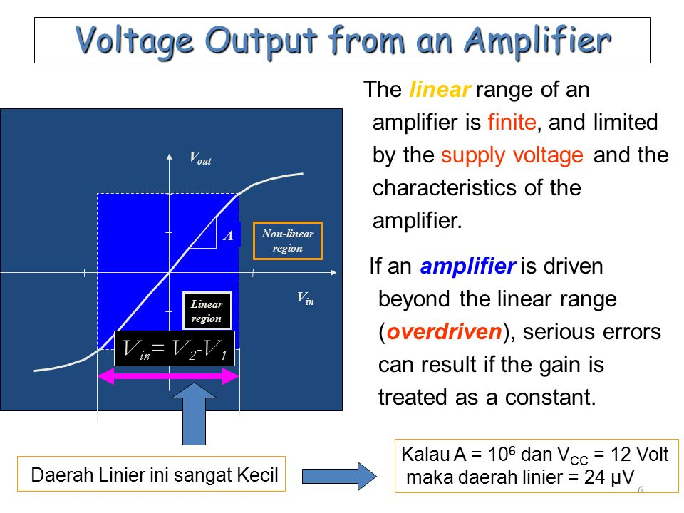 Voltage Output from an Amplifier