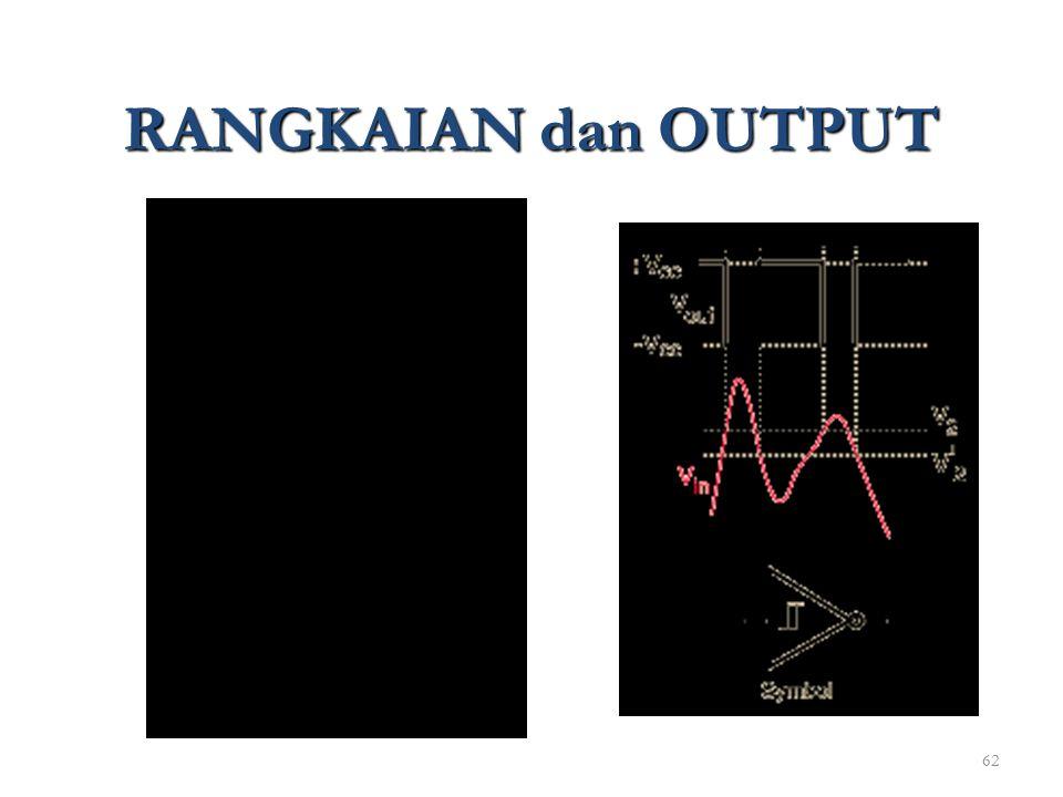 RANGKAIAN dan OUTPUT