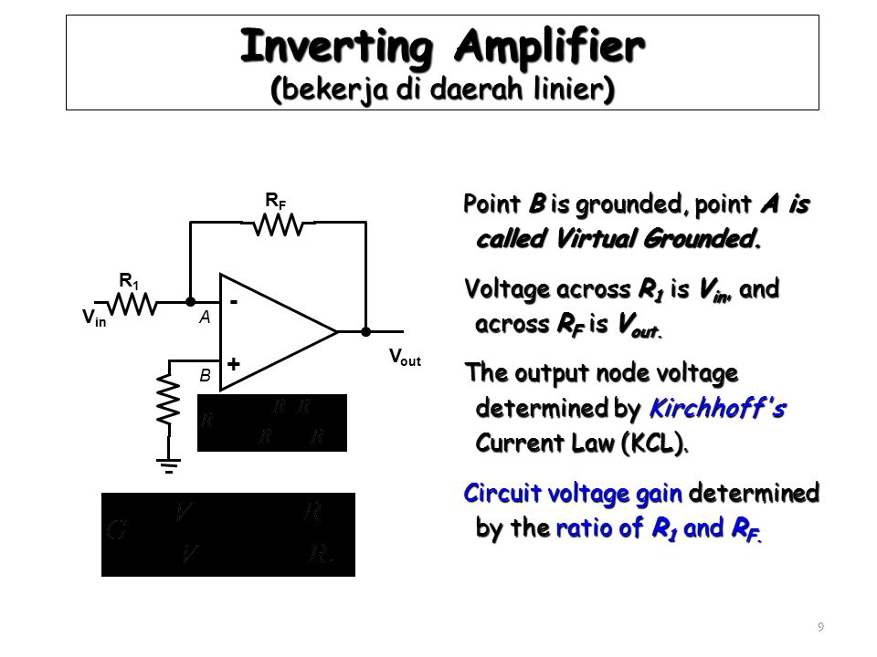 Inverting Amplifier (bekerja di daerah linier)