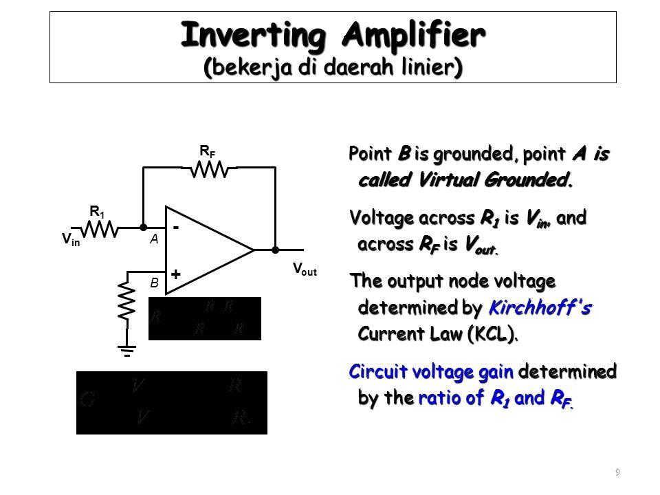 Inverting Amplifier (bekerja di daerah linier)