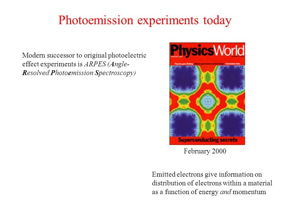 Photoemission experiments today