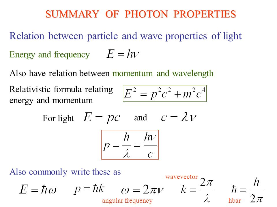 SUMMARY OF PHOTON PROPERTIES