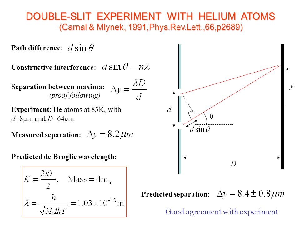 DOUBLE-SLIT EXPERIMENT WITH HELIUM ATOMS