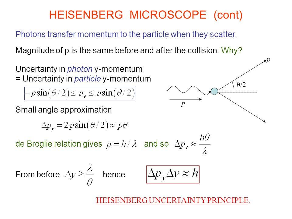 HEISENBERG MICROSCOPE (cont)