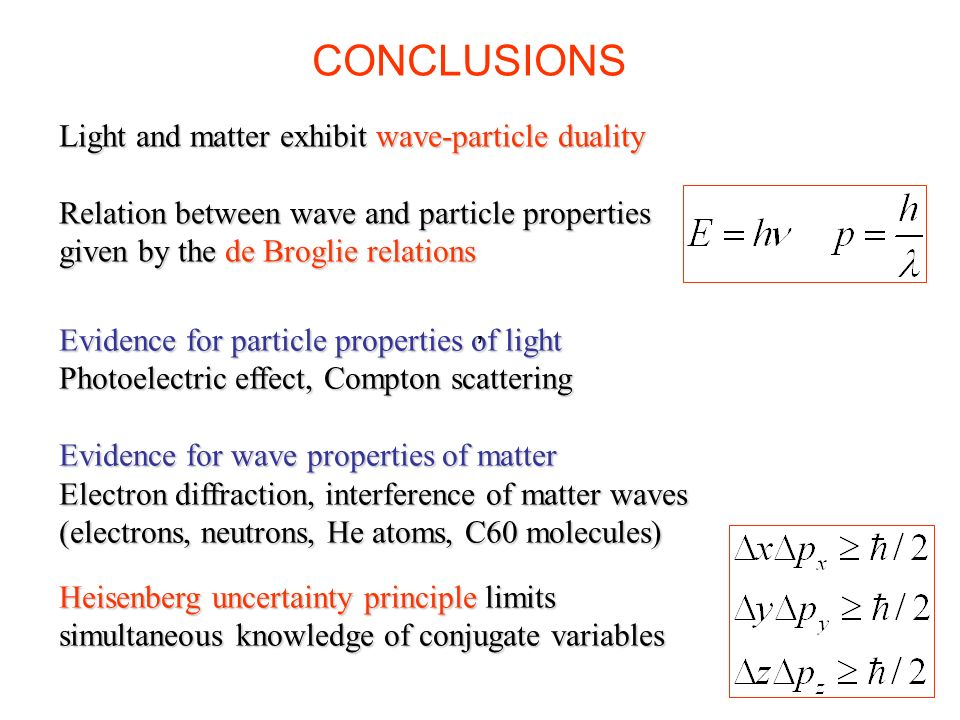 CONCLUSIONS Light and matter exhibit wave-particle duality