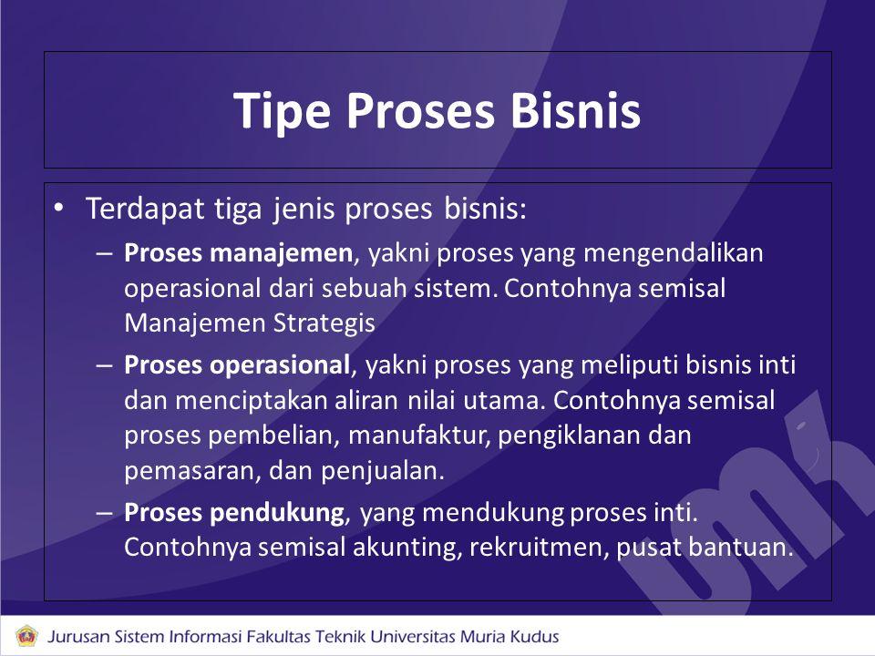 Tipe Proses Bisnis Terdapat tiga jenis proses bisnis: