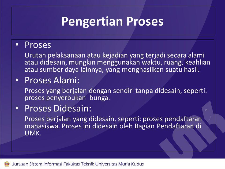Pengertian Proses Proses Proses Alami: Proses Didesain: