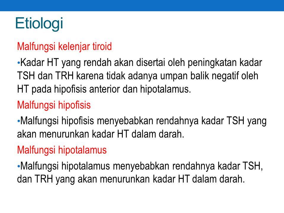 Etiologi Malfungsi kelenjar tiroid