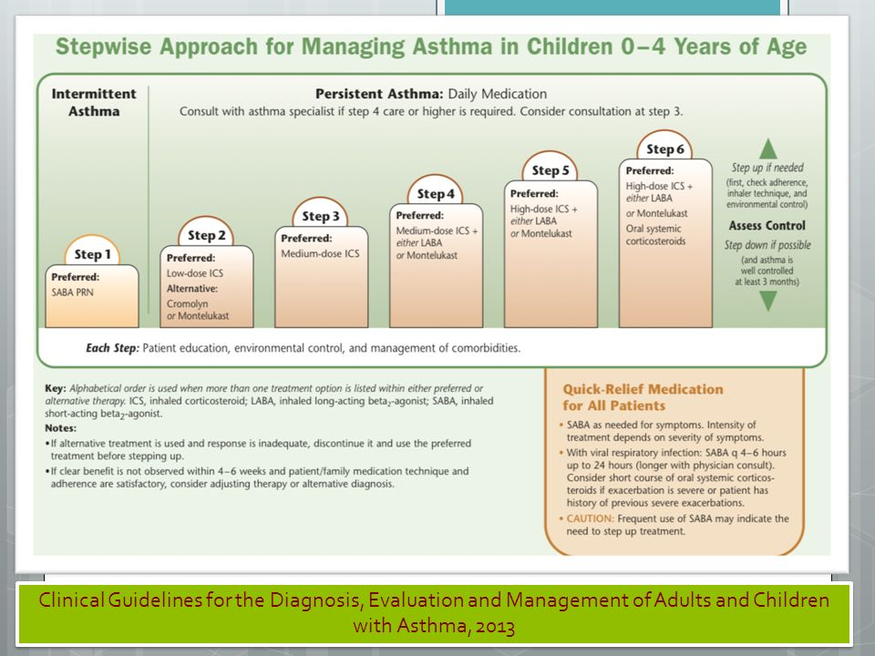 Clinical Guidelines for the Diagnosis, Evaluation and Management of Adults and Children