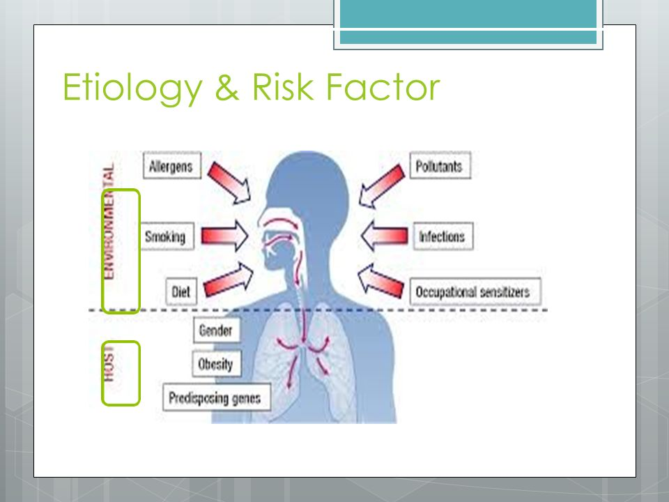 Etiology & Risk Factor