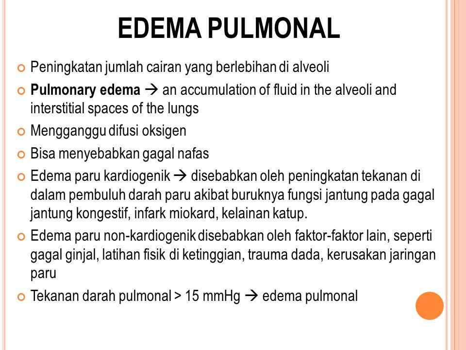 EDEMA PULMONAL Peningkatan jumlah cairan yang berlebihan di alveoli